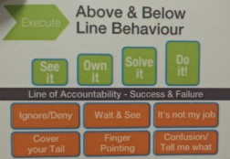 Army Accountability Behaviours